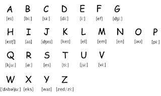 alphabet cara baca spelling